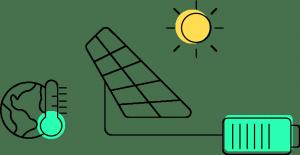 L'énergie bon marché a fait son temps
